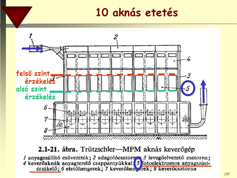 10 aknás etetés felső szint érzékelés alsó szint érzékelés BMF RKK DTI