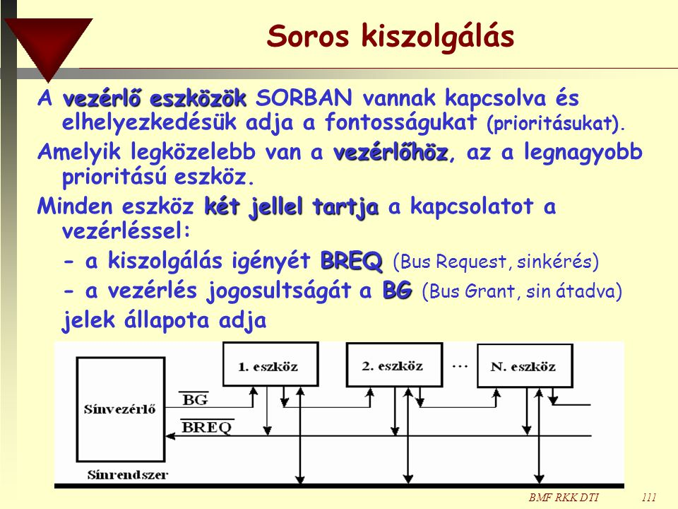 Soros kiszolgálás A vezérlő eszközök SORBAN vannak kapcsolva és elhelyezkedésük adja a fontosságukat (prioritásukat).