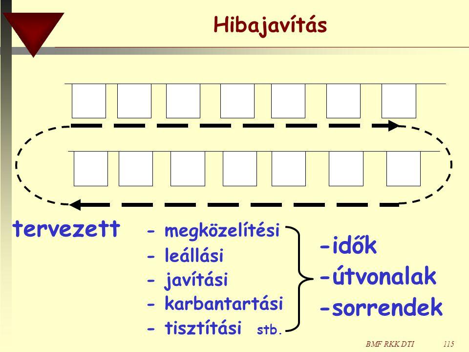 tervezett - megközelítési -idők -útvonalak -sorrendek