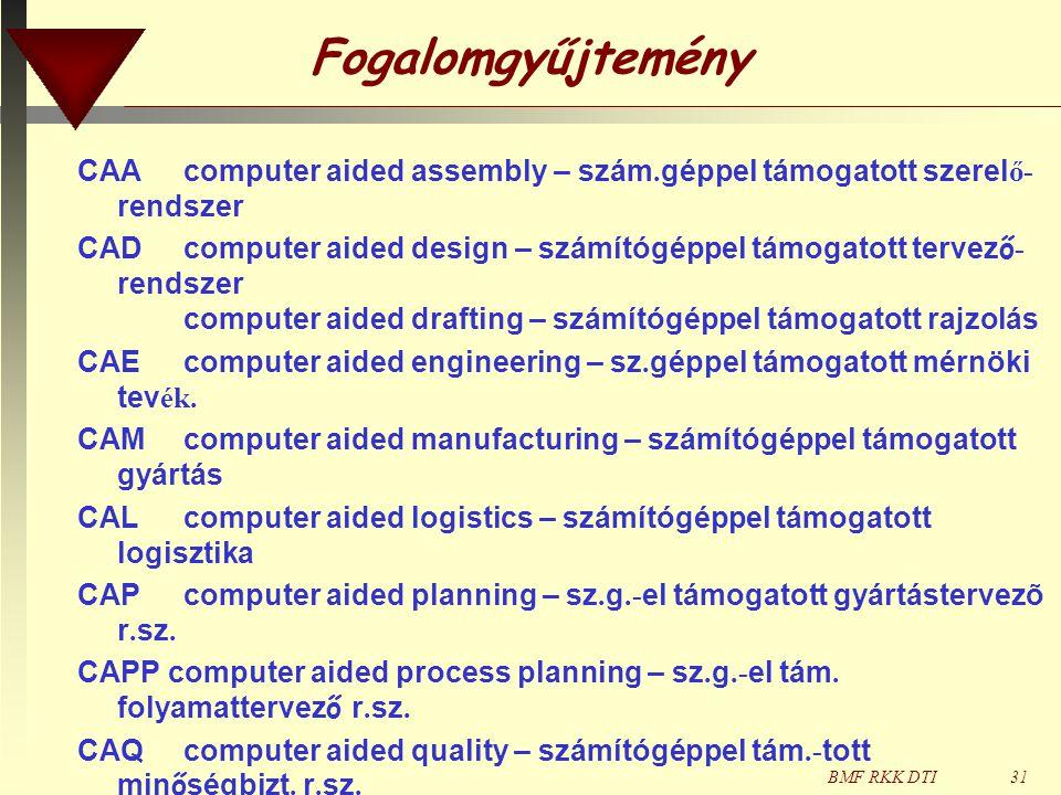 Fogalomgyűjtemény CAA computer aided assembly – szám.géppel támogatott szerelő-rendszer.