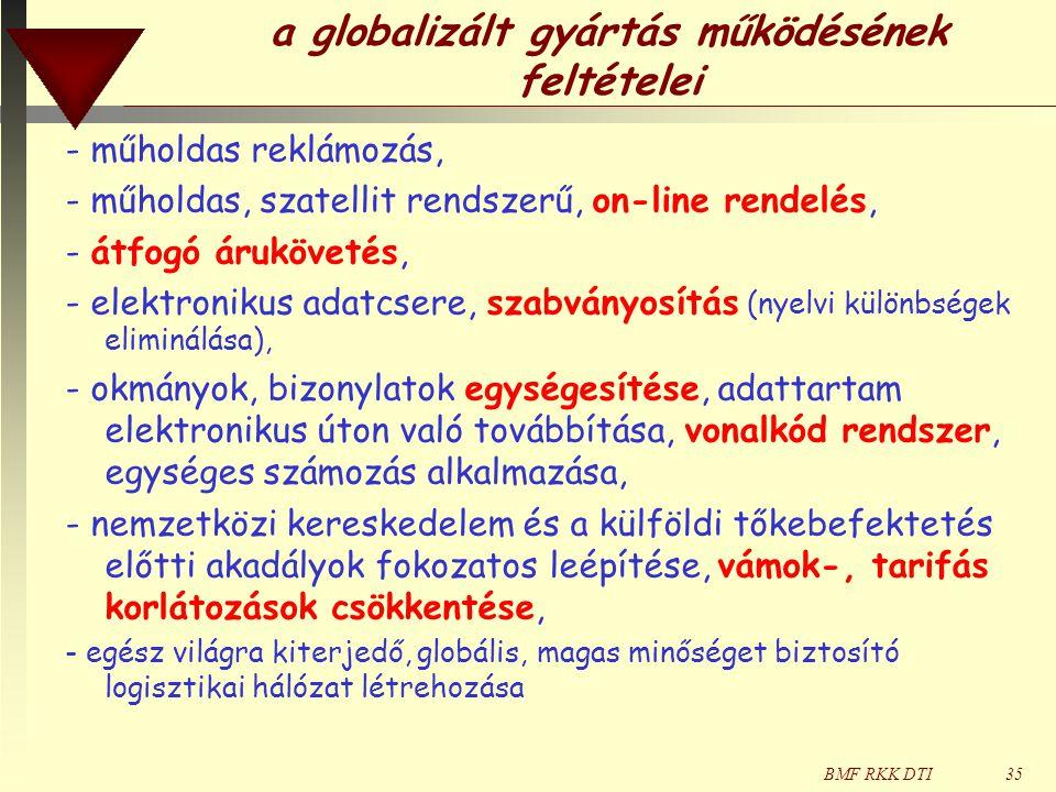 a globalizált gyártás működésének feltételei