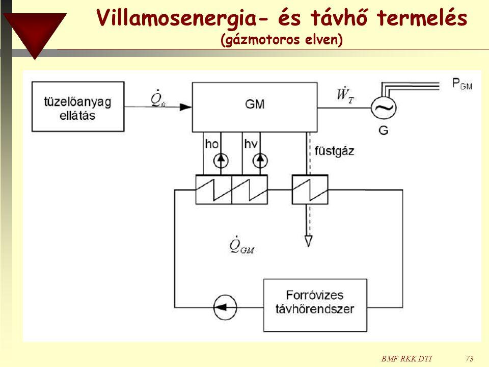 Villamosenergia- és távhő termelés (gázmotoros elven)