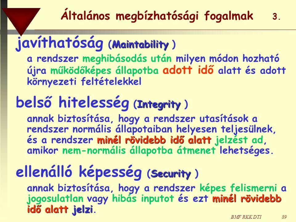 Általános megbízhatósági fogalmak 3.
