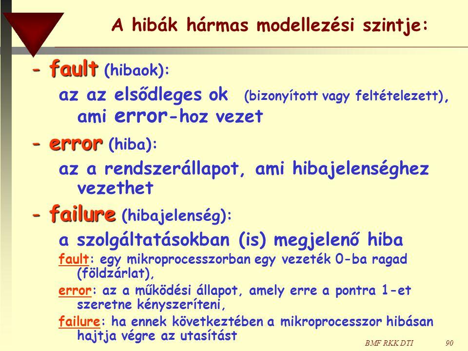 A hibák hármas modellezési szintje: