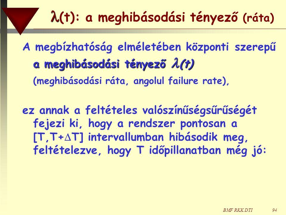 (t): a meghibásodási tényező (ráta)