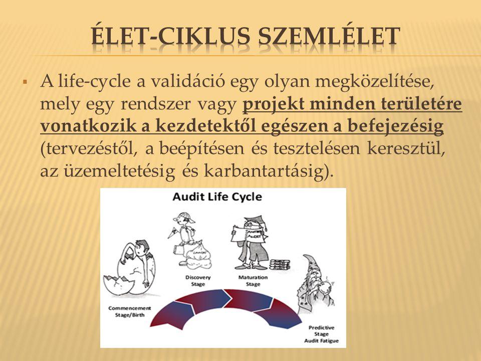 Élet-ciklus szemlélet