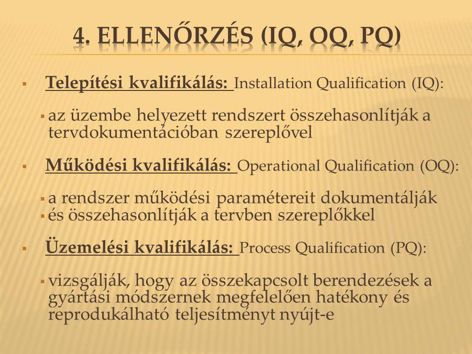 4. Ellenőrzés (IQ, OQ, PQ) Telepítési kvalifikálás: Installation Qualification (IQ):