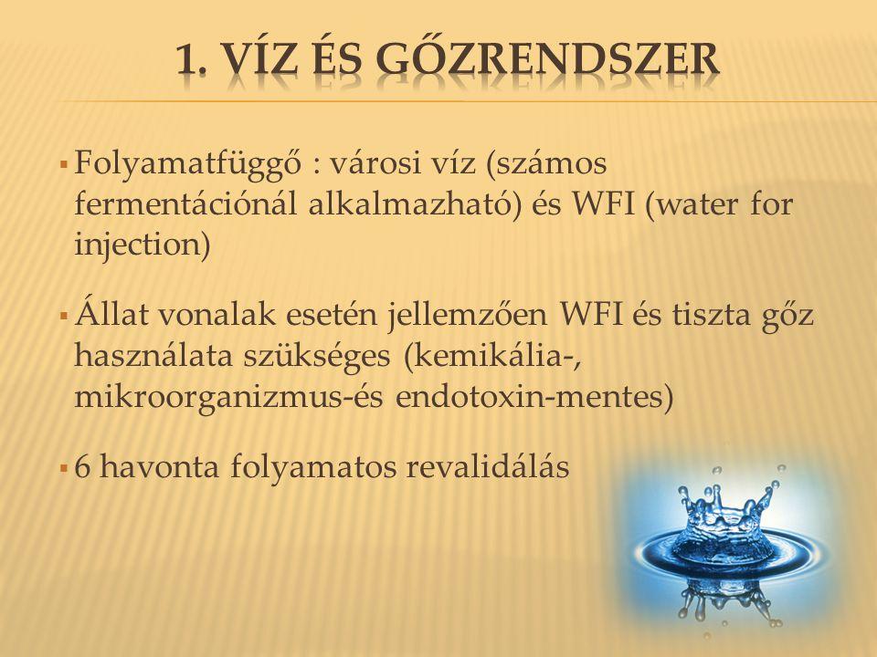 1. Víz és gőzrendszer Folyamatfüggő : városi víz (számos fermentációnál alkalmazható) és WFI (water for injection)