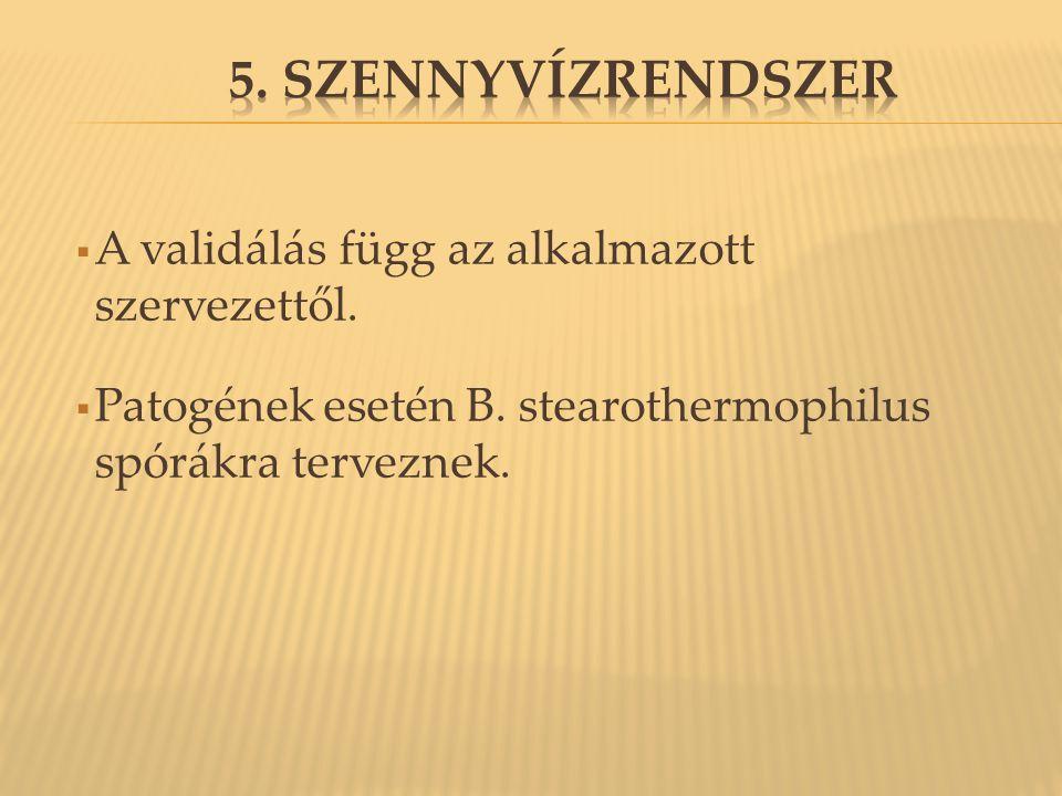5. Szennyvízrendszer A validálás függ az alkalmazott szervezettől.