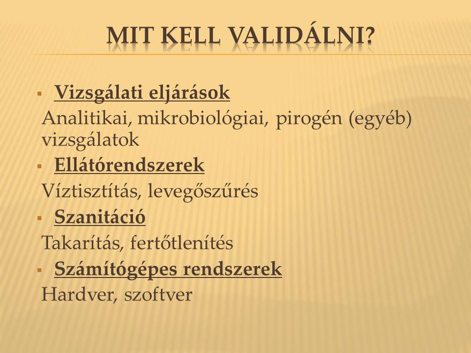MiT kell validálni Vizsgálati eljárások
