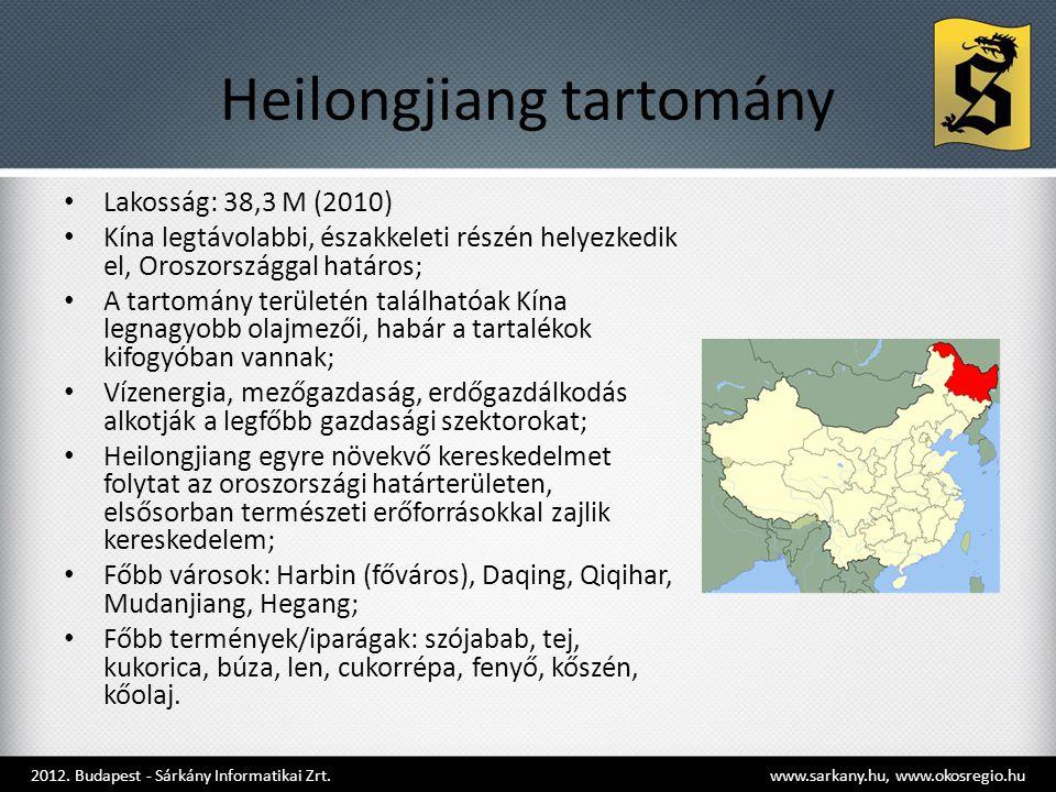 Heilongjiang tartomány
