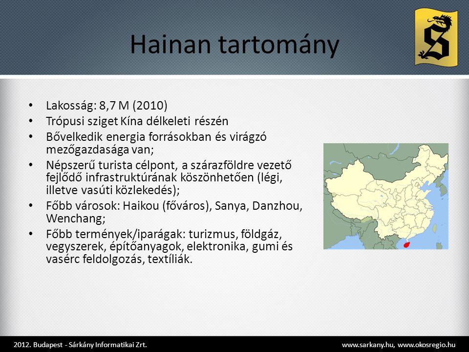 Hainan tartomány Lakosság: 8,7 M (2010)