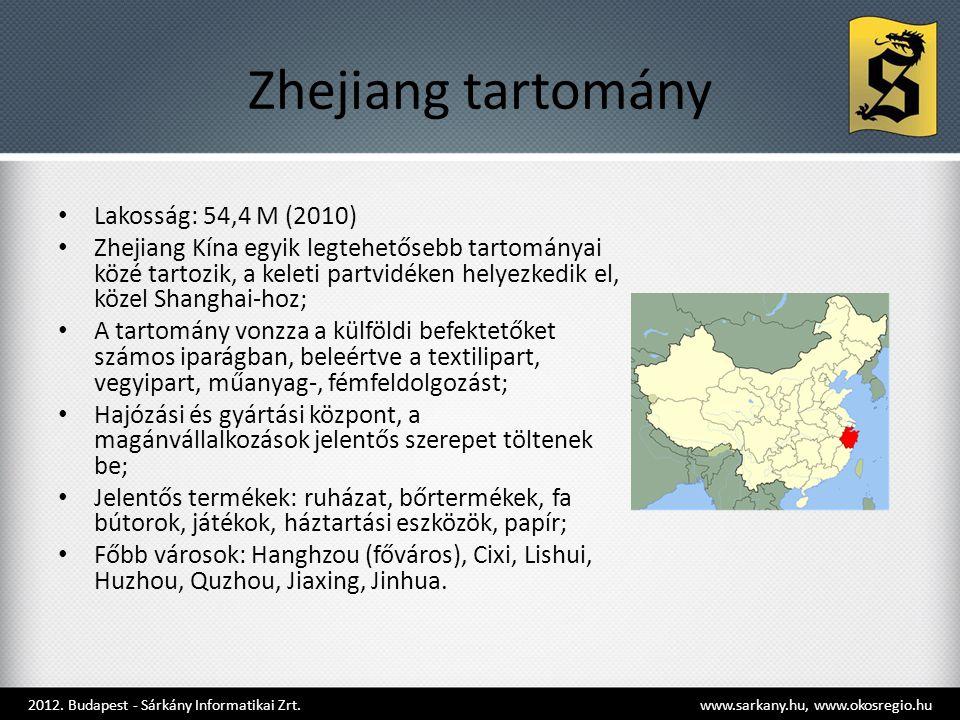 Zhejiang tartomány Lakosság: 54,4 M (2010)
