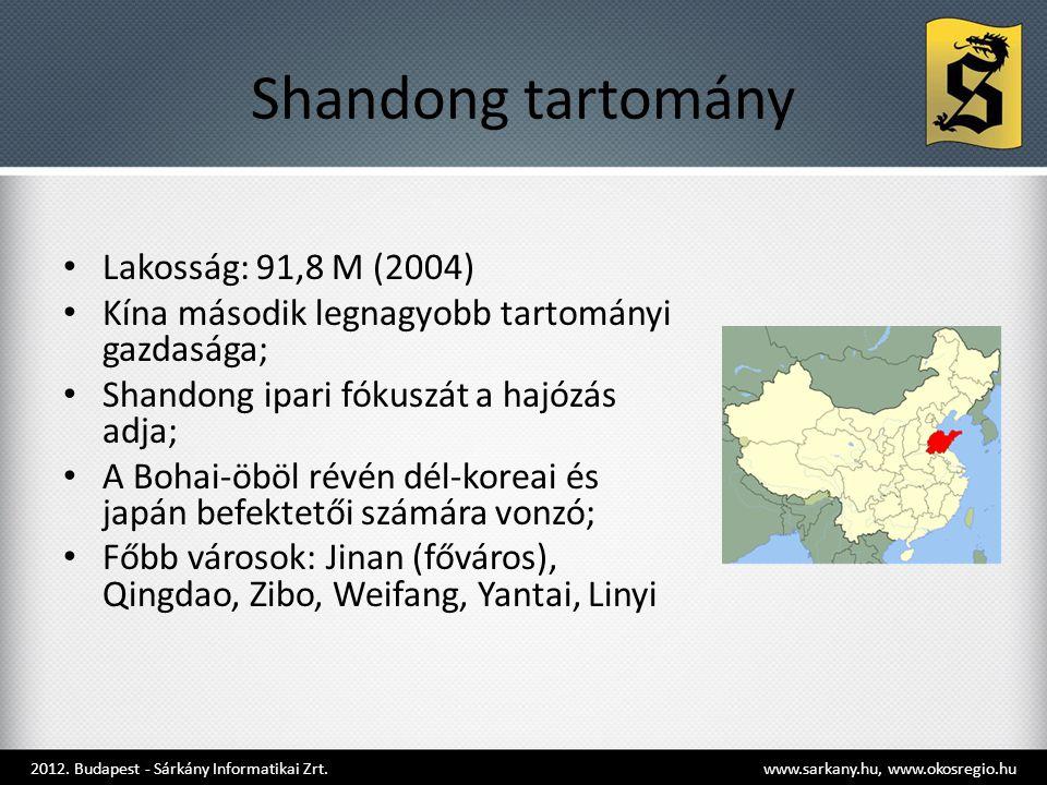 Shandong tartomány Lakosság: 91,8 M (2004)