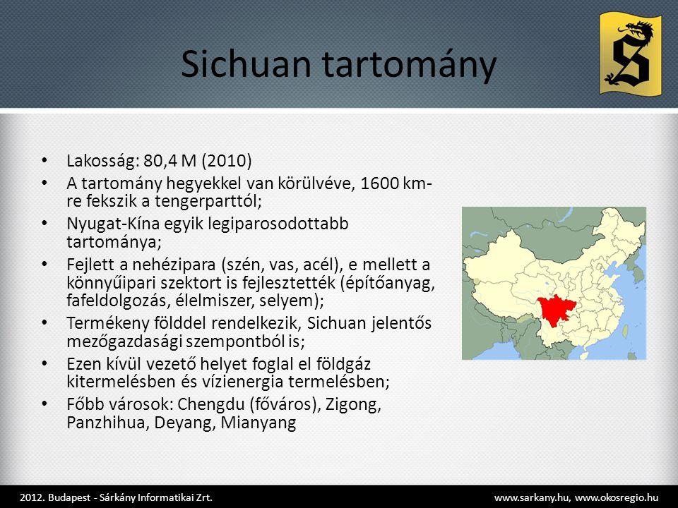 Sichuan tartomány Lakosság: 80,4 M (2010)