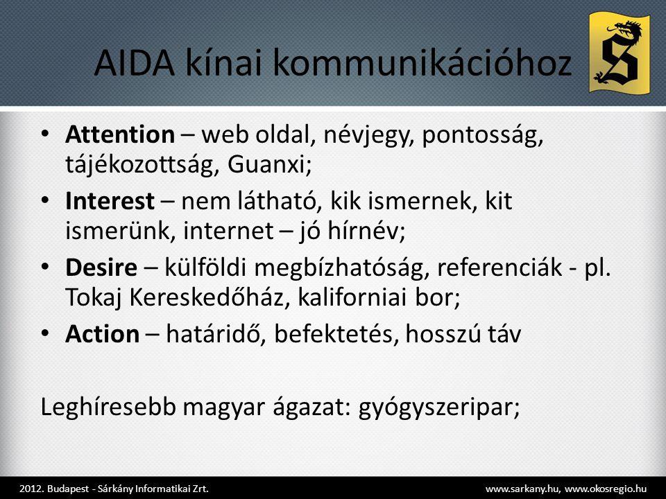 AIDA kínai kommunikációhoz