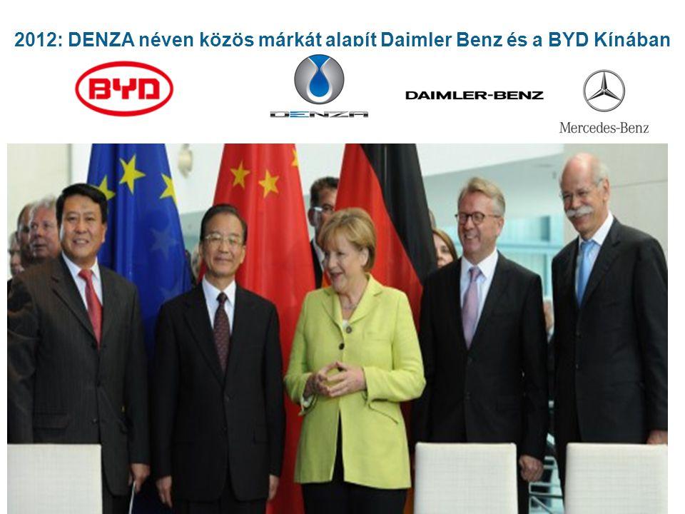 2012: DENZA néven közös márkát alapít Daimler Benz és a BYD Kínában