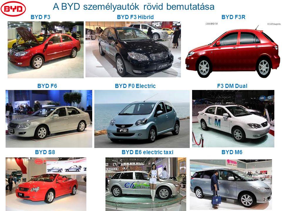A BYD személyautók rövid bemutatása