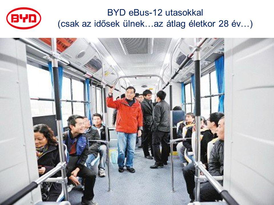 BYD eBus-12 utasokkal (csak az idősek ülnek…az átlag életkor 28 év…)