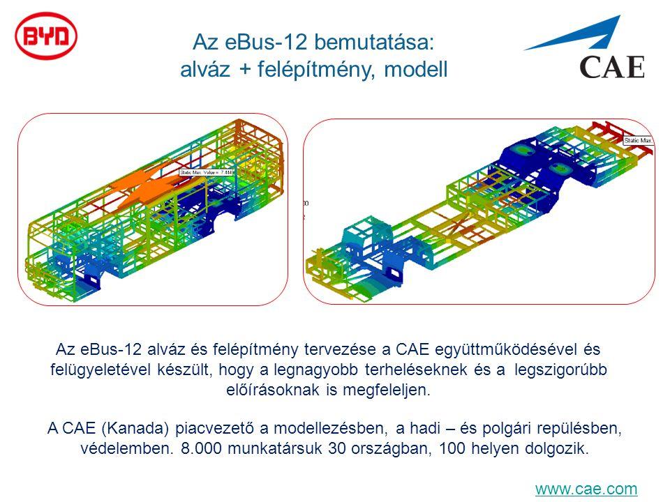 alváz + felépítmény, modell