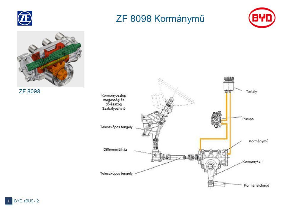 ZF 8098 Kormánymű ZF 8098 1 BYD eBUS-12