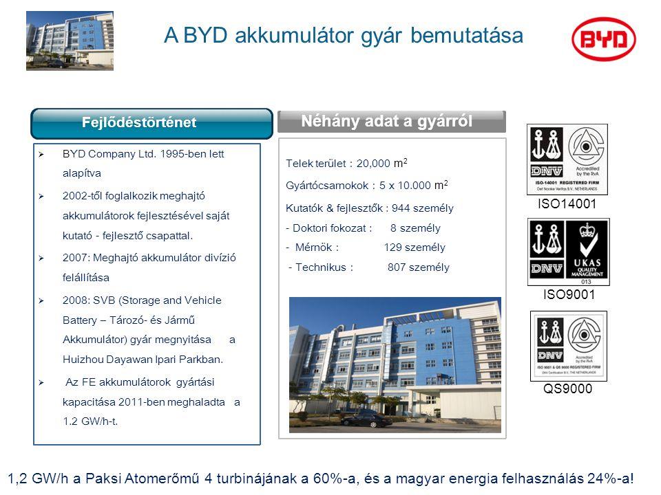 A BYD akkumulátor gyár bemutatása