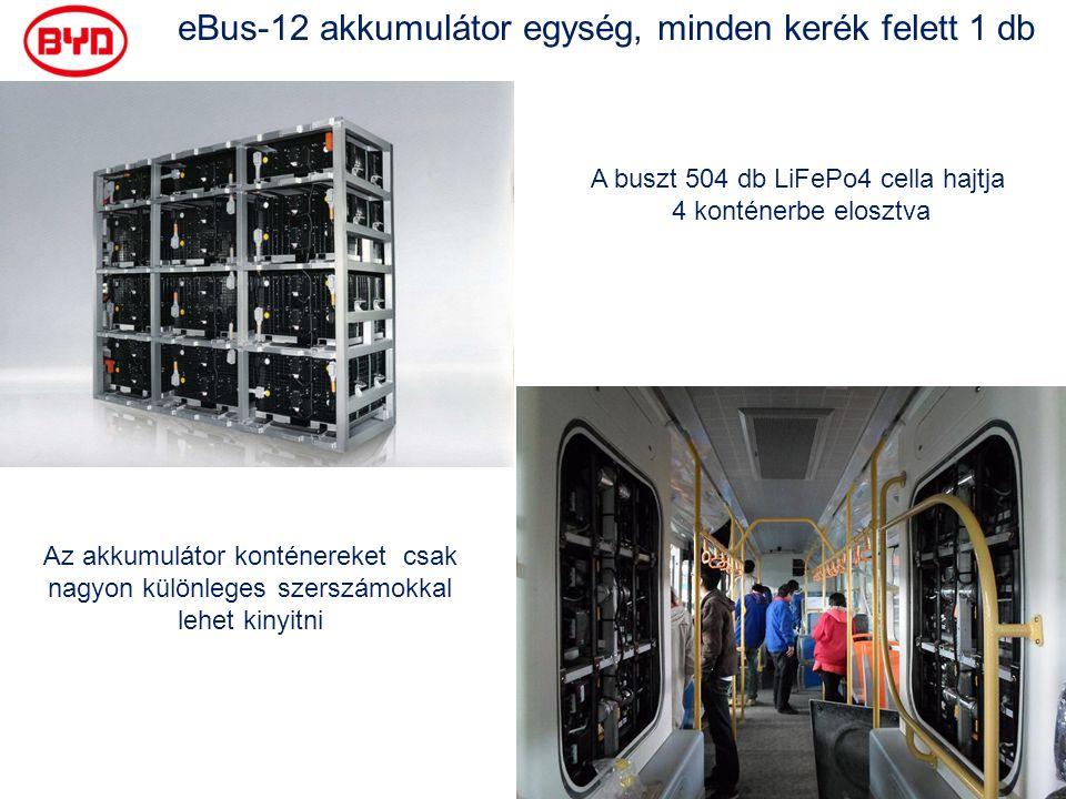 eBus-12 akkumulátor egység, minden kerék felett 1 db