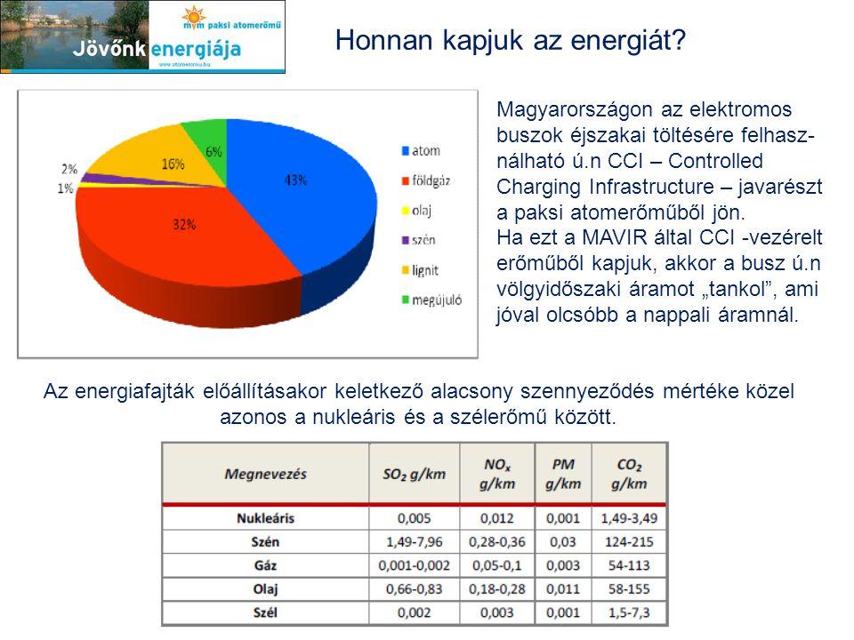 Honnan kapjuk az energiát