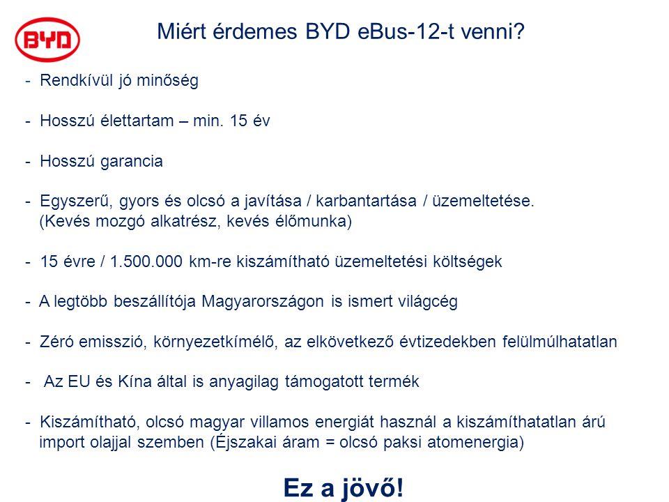 Ez a jövő! Miért érdemes BYD eBus-12-t venni Rendkívül jó minőség