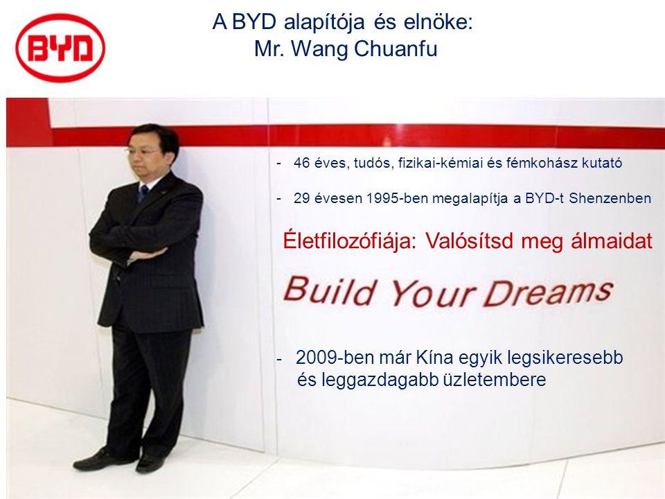 A BYD alapítója és elnöke: Mr. Wang Chuanfu