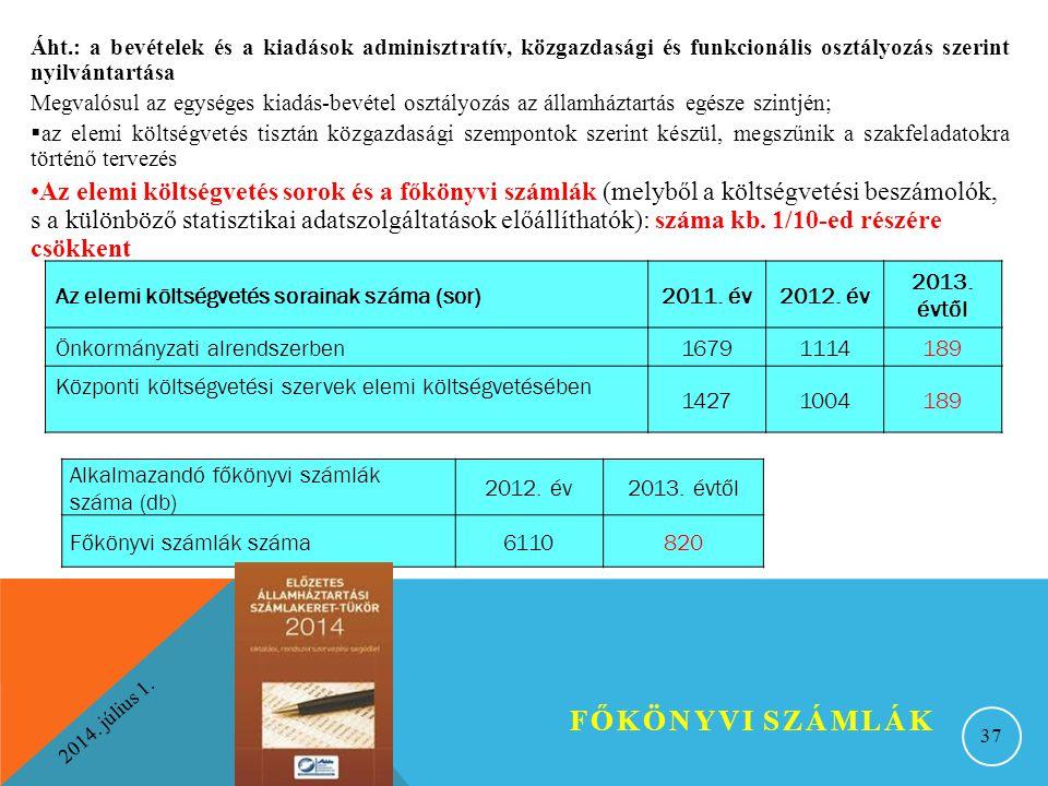 Áht.: a bevételek és a kiadások adminisztratív, közgazdasági és funkcionális osztályozás szerint nyilvántartása