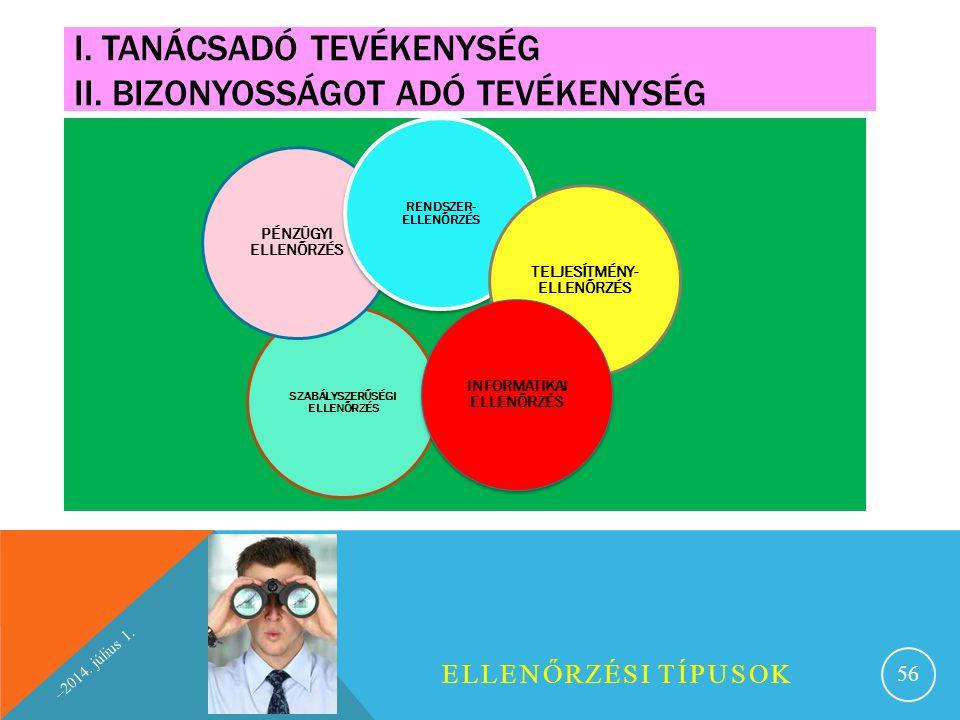 I. Tanácsadó tevékenység II. Bizonyosságot adó tevékenység