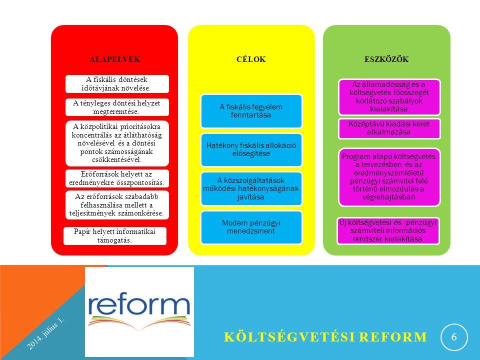 költségvetési reform ALAPELVEK