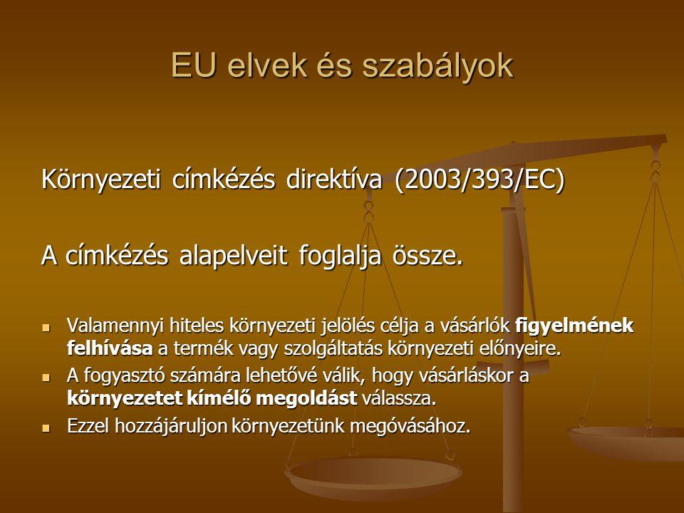 EU elvek és szabályok Környezeti címkézés direktíva (2003/393/EC)