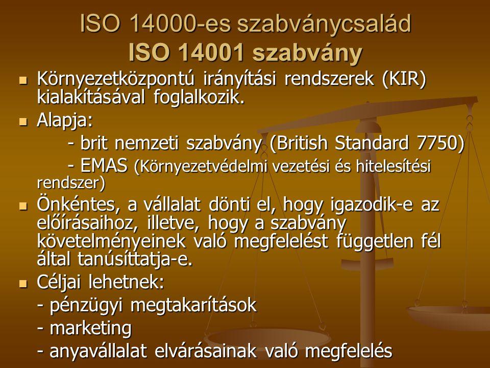 ISO 14000-es szabványcsalád ISO 14001 szabvány