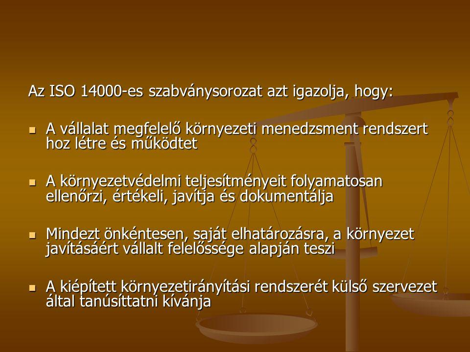 Az ISO 14000-es szabványsorozat azt igazolja, hogy: