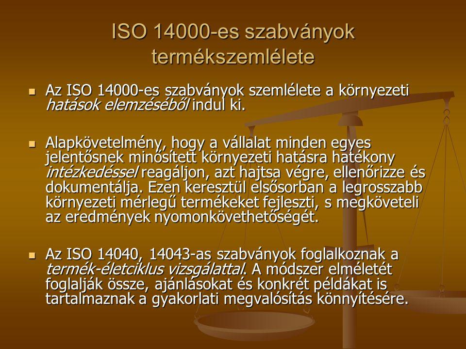 ISO 14000-es szabványok termékszemlélete
