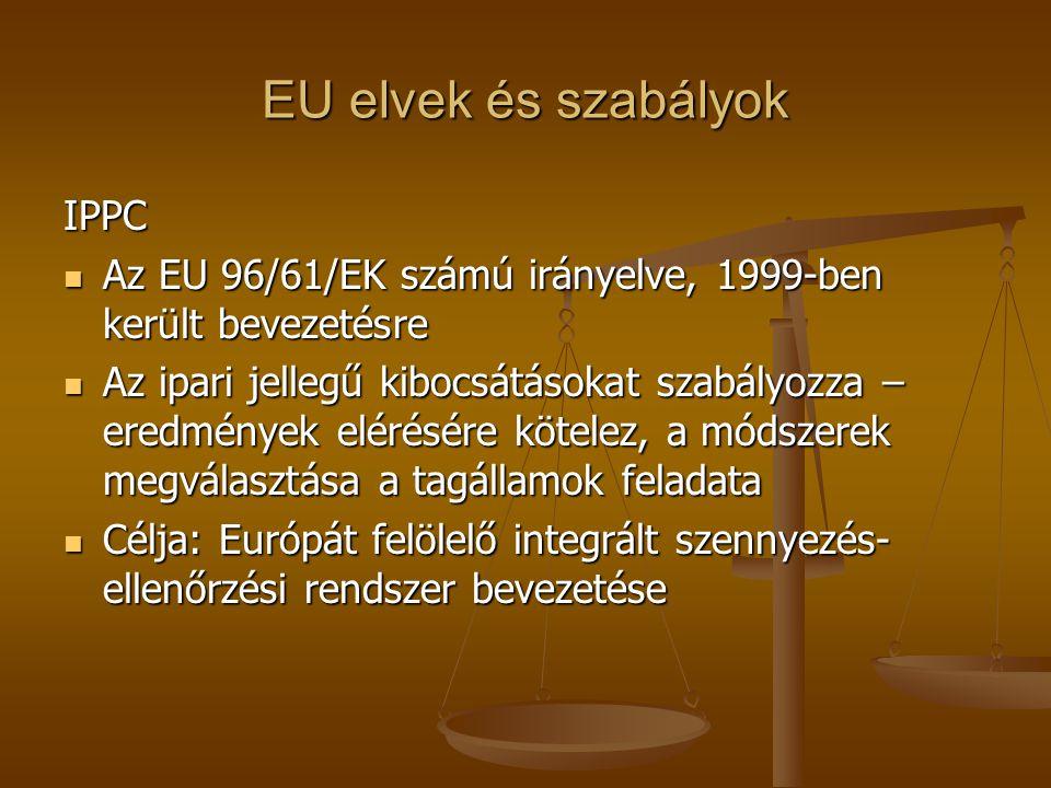 EU elvek és szabályok IPPC
