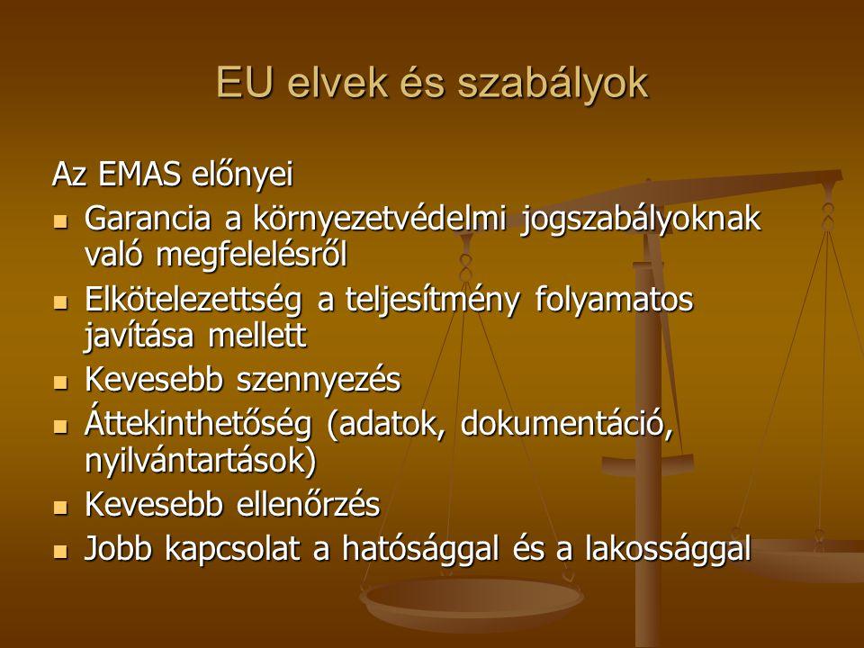 EU elvek és szabályok Az EMAS előnyei