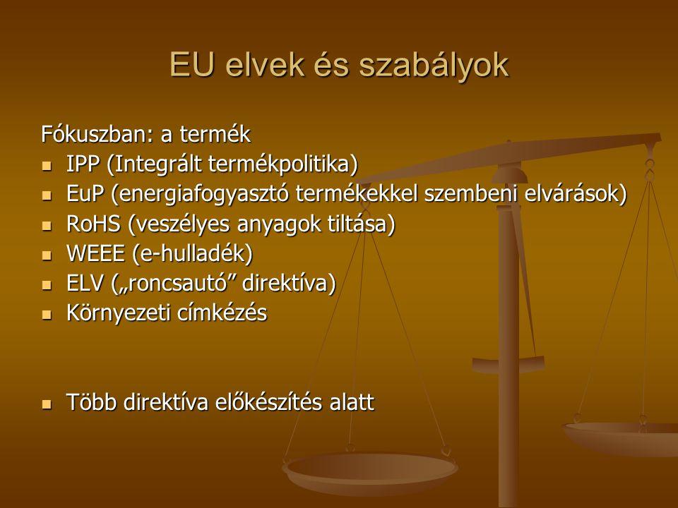 EU elvek és szabályok Fókuszban: a termék