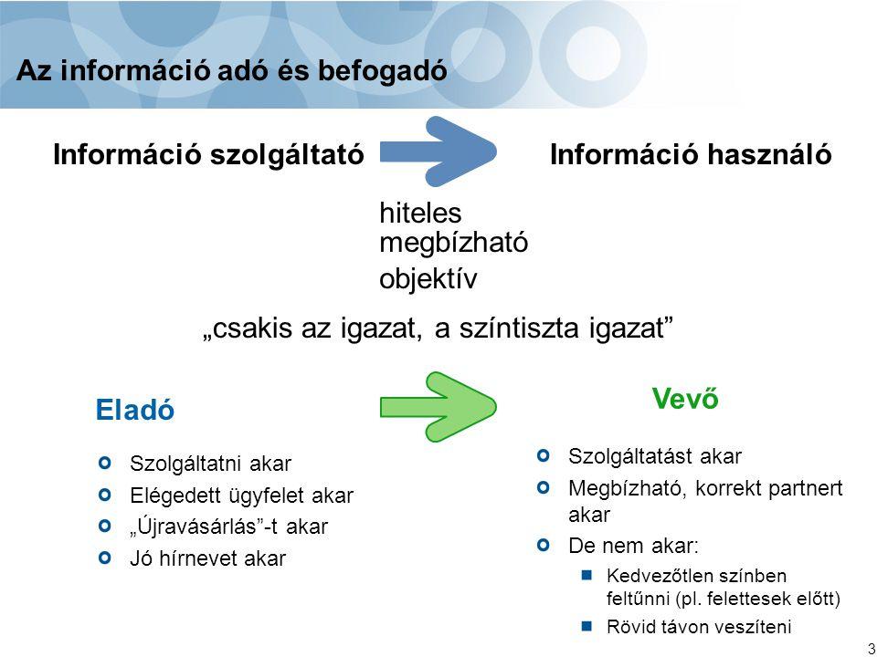 Az információ adó és befogadó