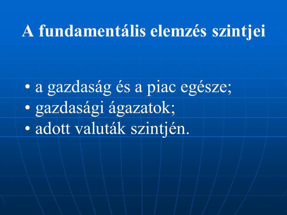 A fundamentális elemzés szintjei