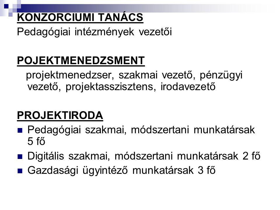 KONZORCIUMI TANÁCS Pedagógiai intézmények vezetői. POJEKTMENEDZSMENT.