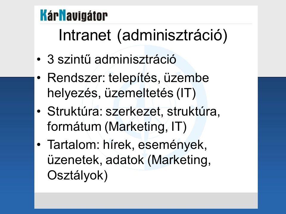Intranet (adminisztráció)