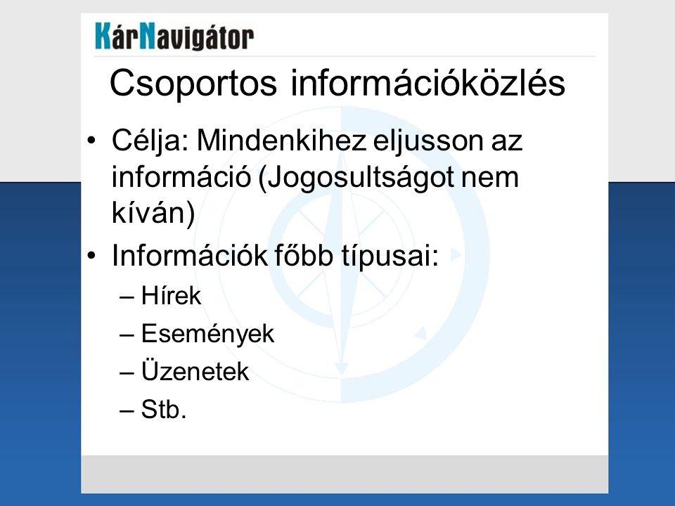 Csoportos információközlés