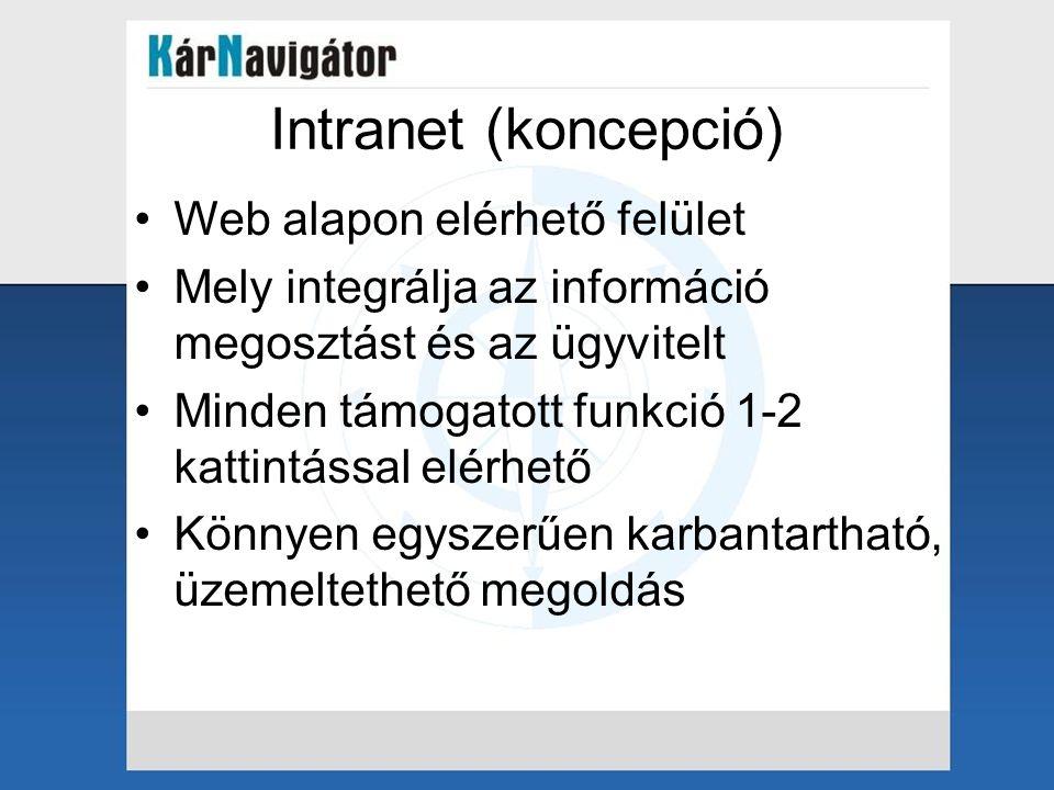 Intranet (koncepció) Web alapon elérhető felület