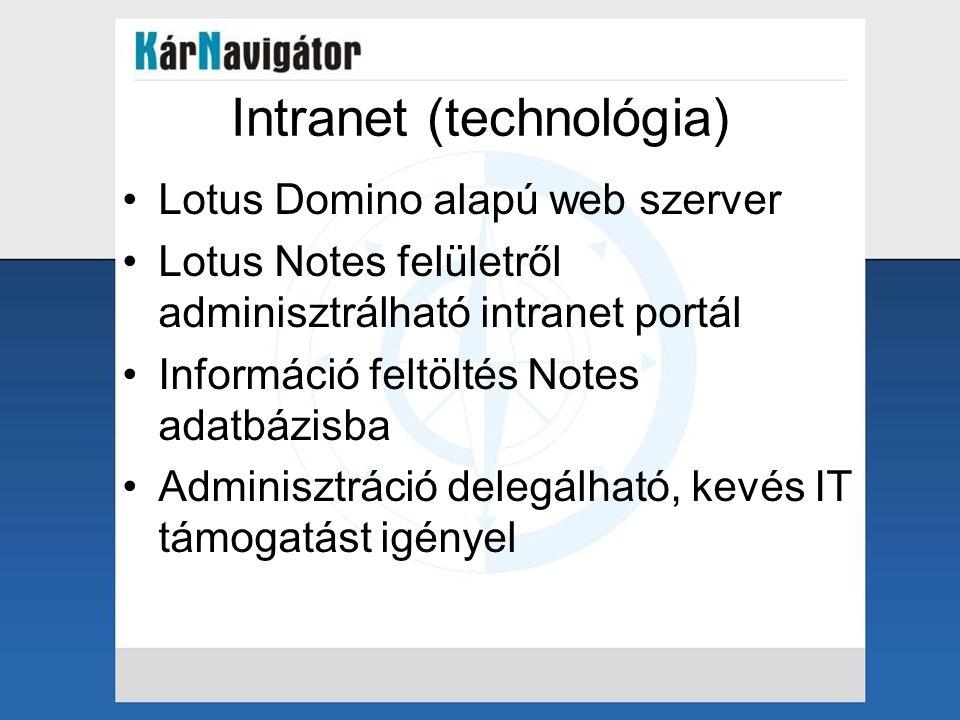 Intranet (technológia)