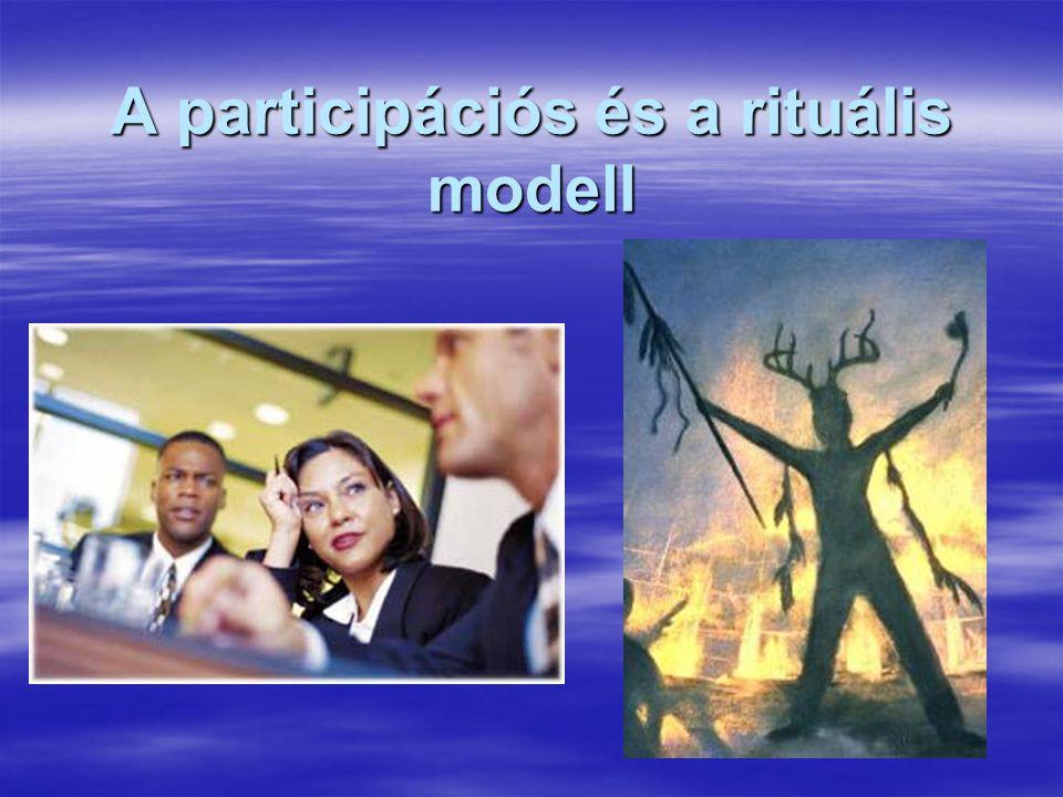 A participációs és a rituális modell