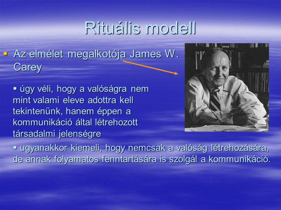 Rituális modell Az elmélet megalkotója James W. Carey
