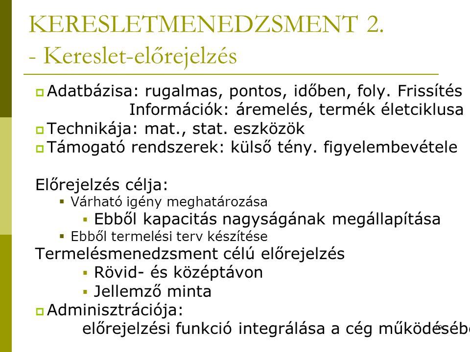 KERESLETMENEDZSMENT 2. - Kereslet-előrejelzés